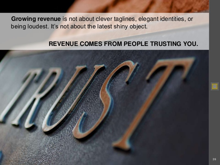 Empowered consumer is equivalent to brand trust